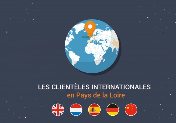 Vidéos des clientèles internationales